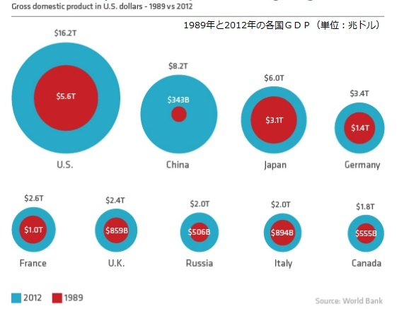 bottomed-out-sense-of-decline-japan-1